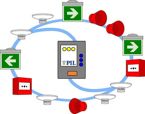 kaavio-automaattinen-paloilmoitinjarjestelma